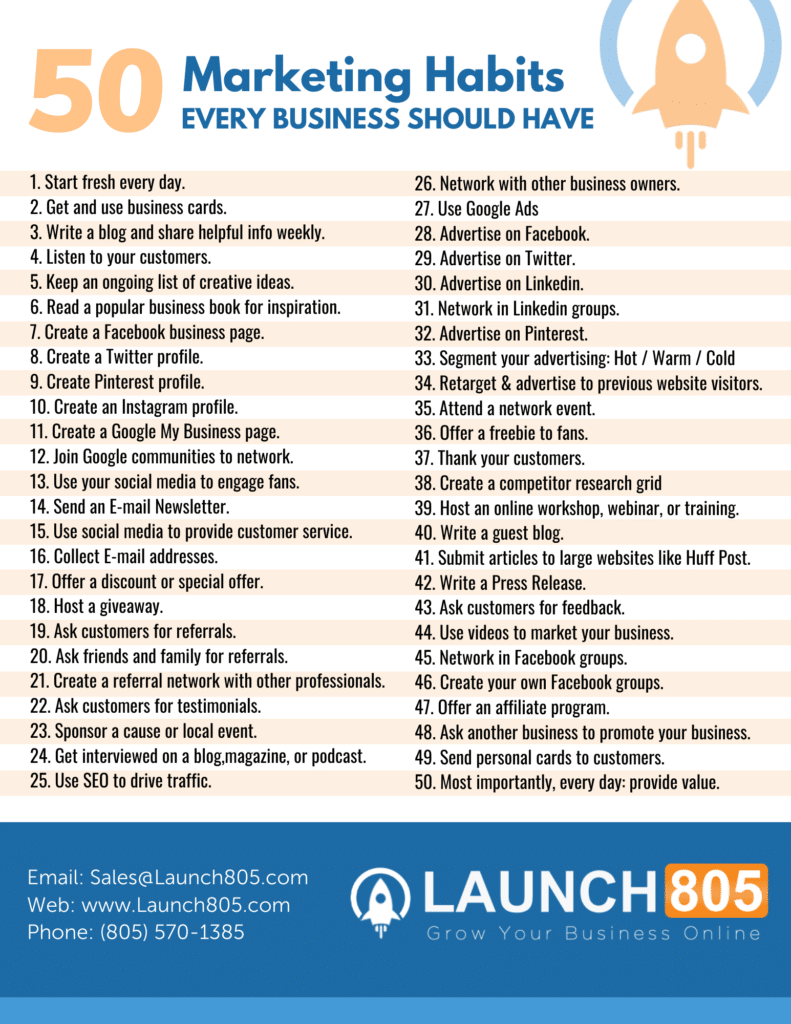 50 Marketing Habits Every Business Owner Should Have