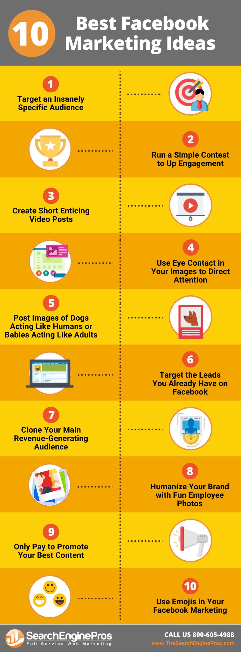 Best Facebook Marketing Ideas