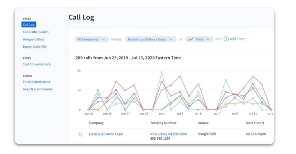 Call Tracking Call Log Panel