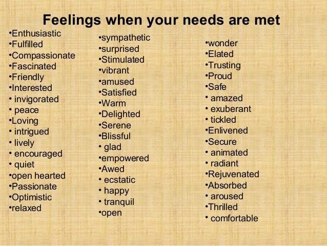 Feelings When Needs Met