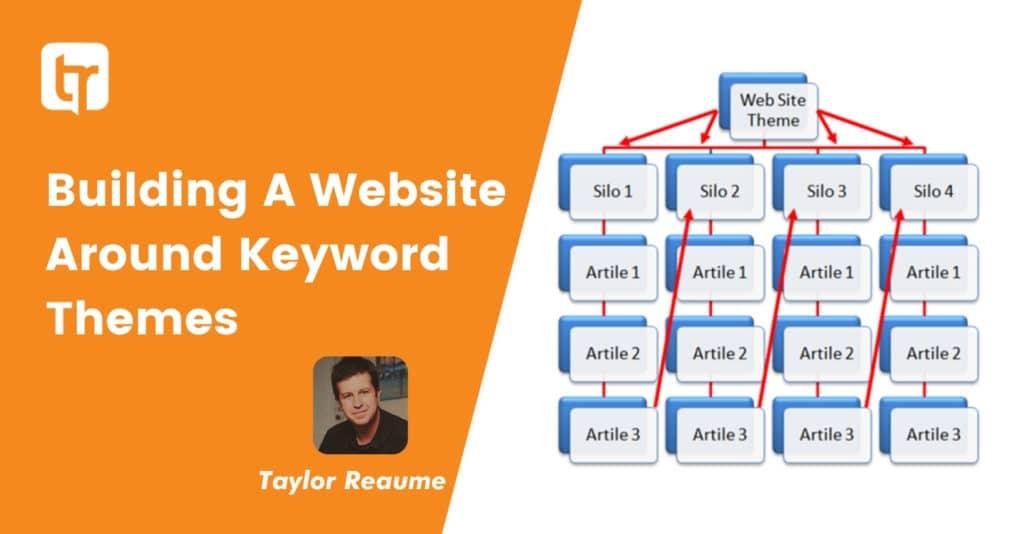 Building A Web Site Around Keyword Themes