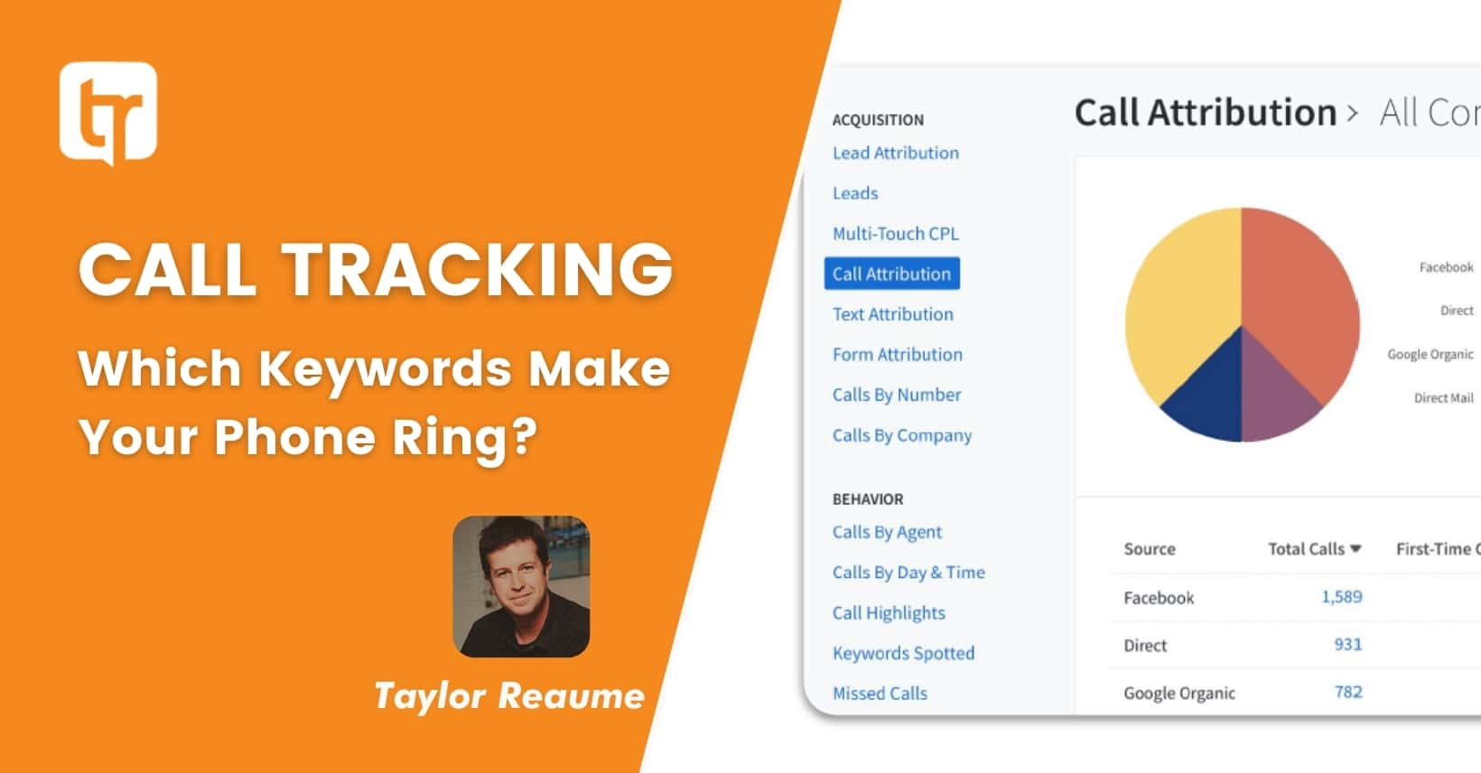 CALL TRACKING: Which Keywords Trigger Phone Calls?